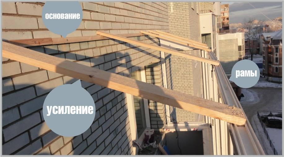 Как сделать балкон под крышей